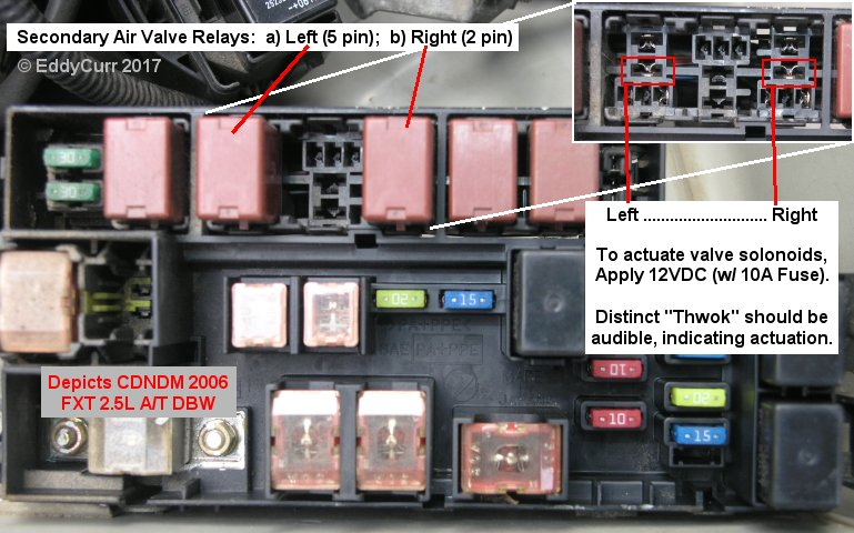 Secondary Air Relays