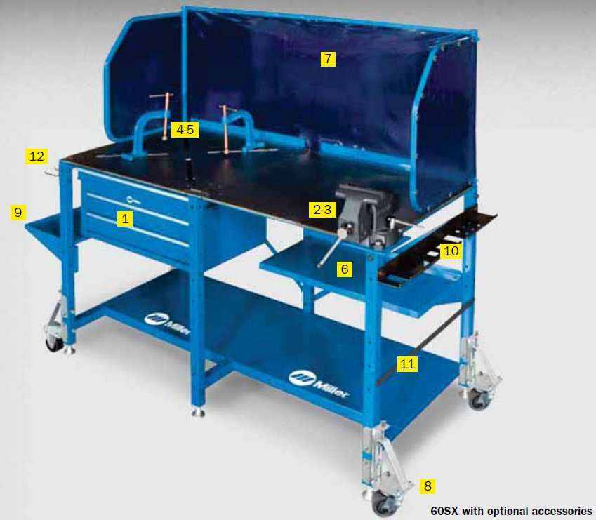 These 30 X 60 Welding Stations Look Quite Useful And Are Attractive